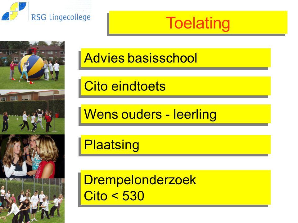 Toelating Advies basisschool Cito eindtoets Wens ouders - leerling