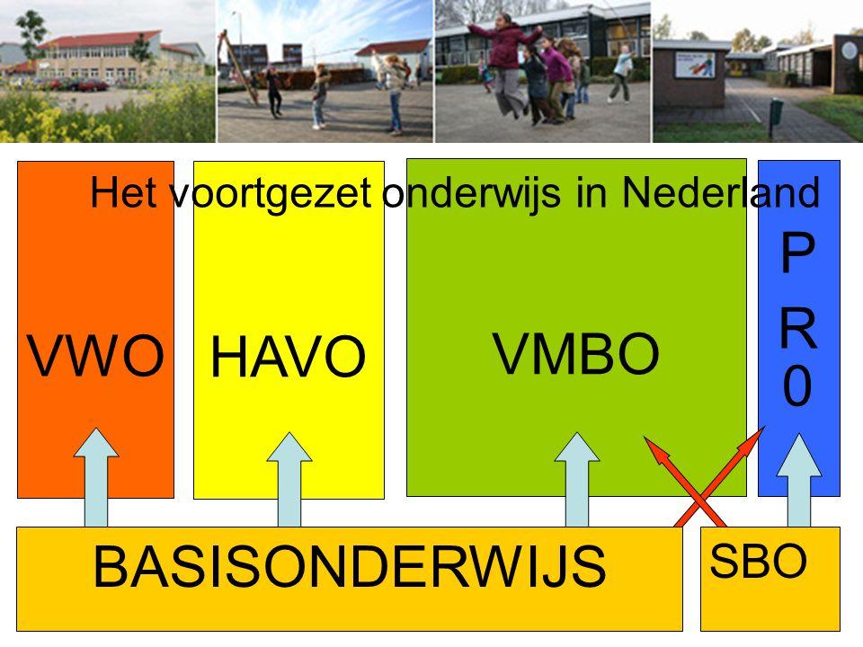 Het voortgezet onderwijs in Nederland