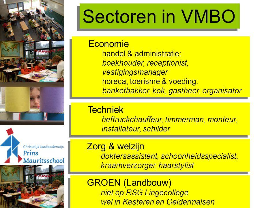 Sectoren in VMBO Economie Techniek Zorg & welzijn GROEN (Landbouw)