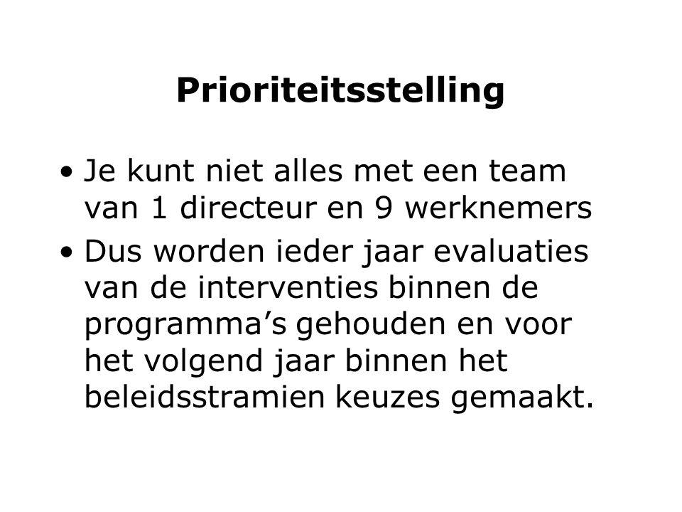 Prioriteitsstelling Je kunt niet alles met een team van 1 directeur en 9 werknemers.