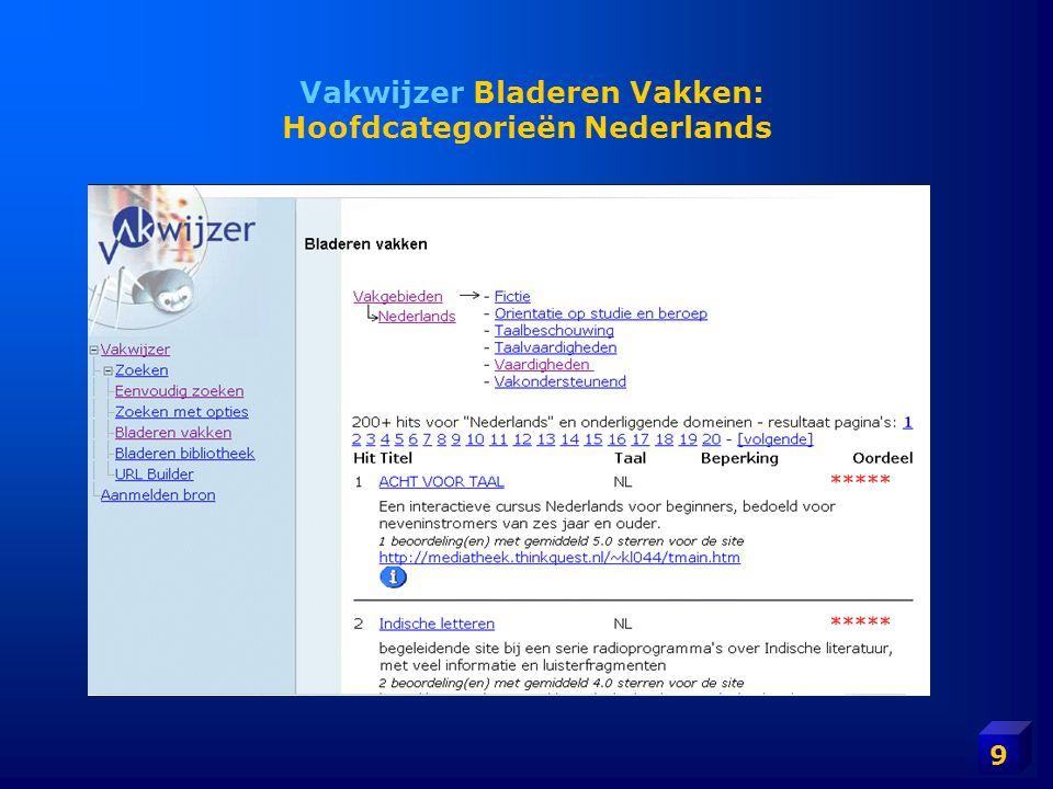 Vakwijzer Bladeren Vakken: Hoofdcategorieën Nederlands