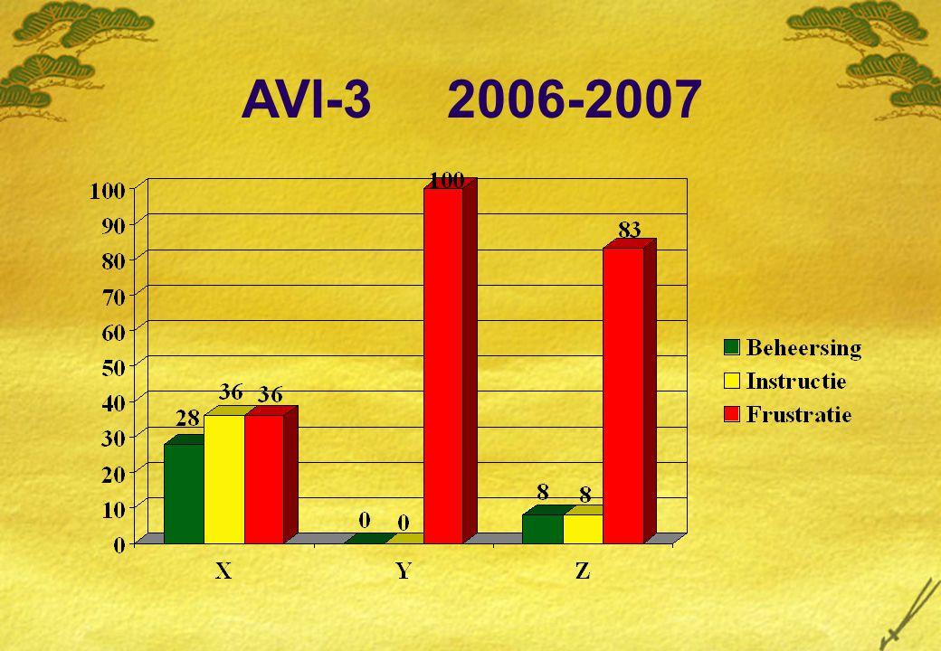 AVI-3 2006-2007