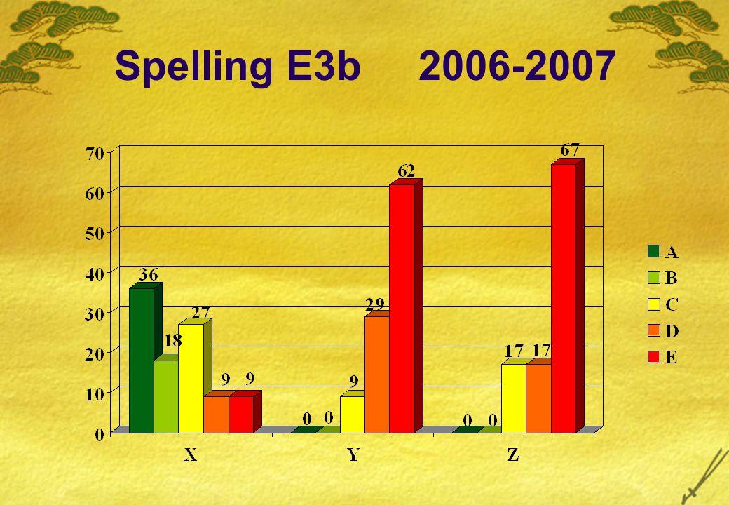 Spelling E3b 2006-2007