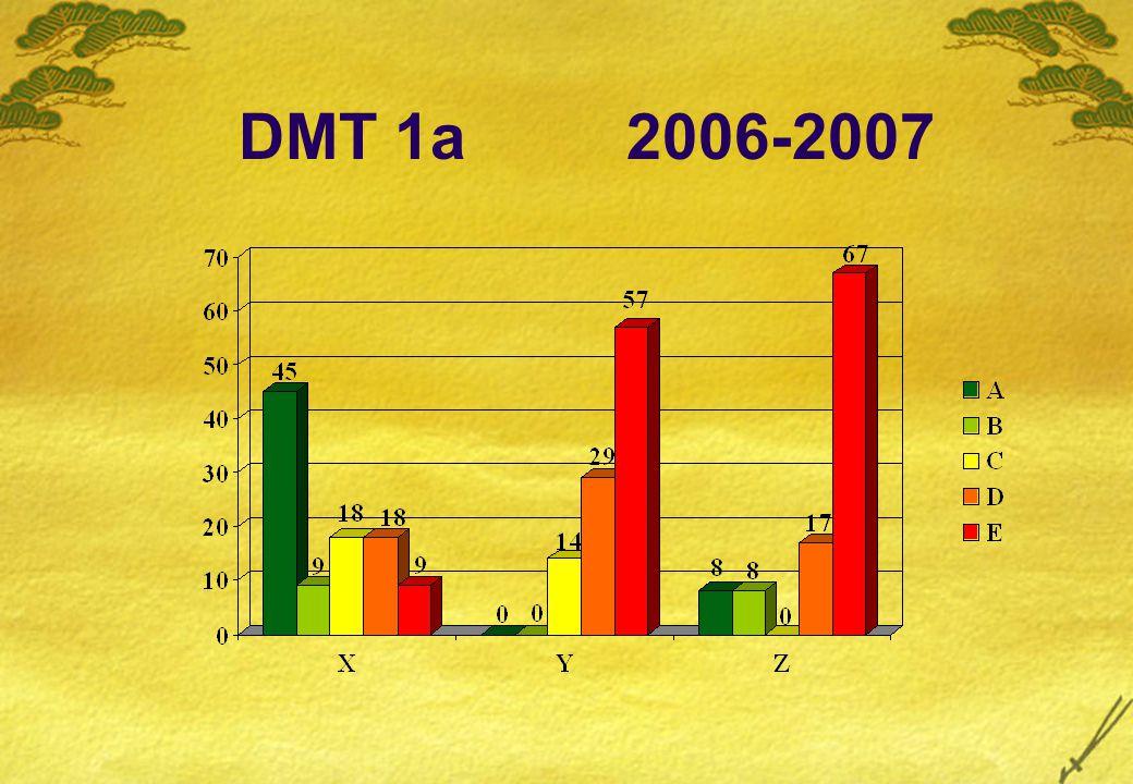 DMT 1a 2006-2007