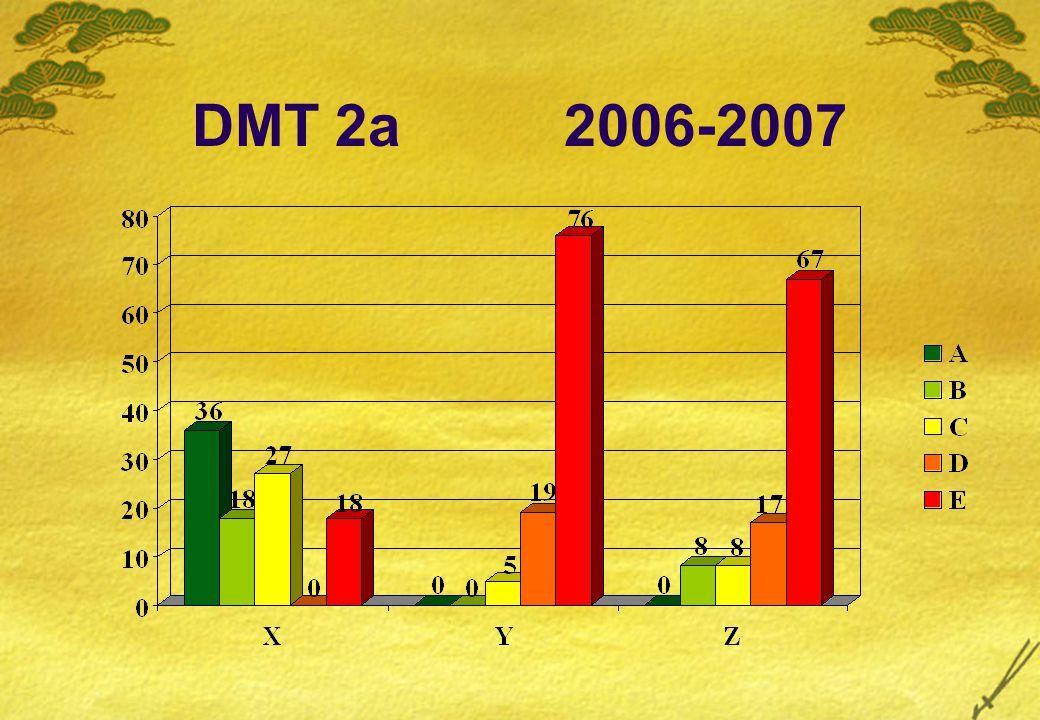 DMT 2a 2006-2007