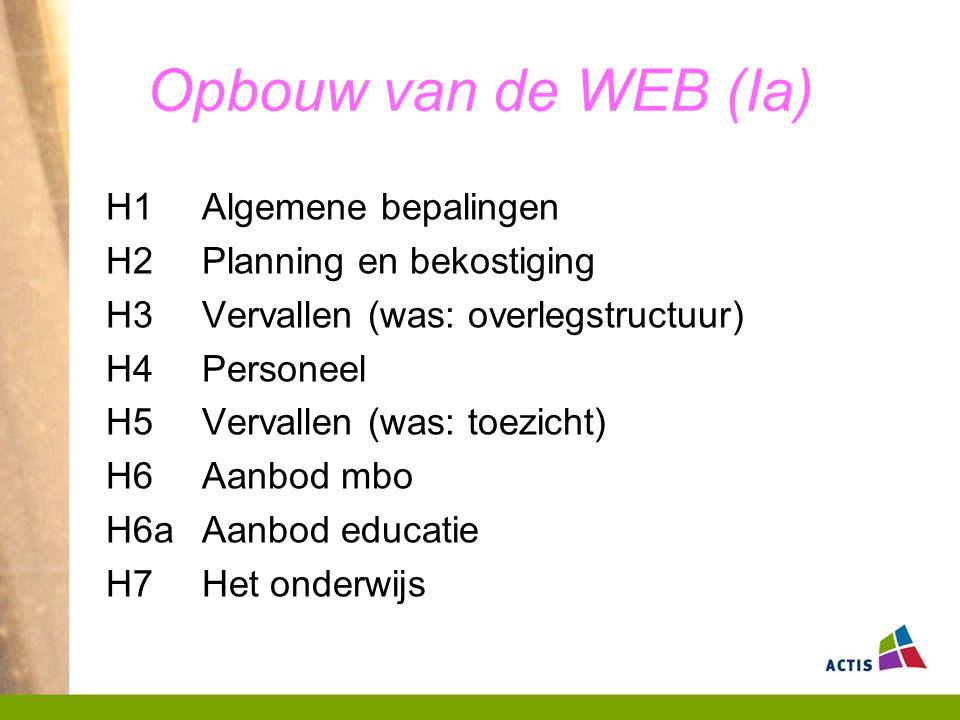 Opbouw van de WEB (Ia) H1 Algemene bepalingen