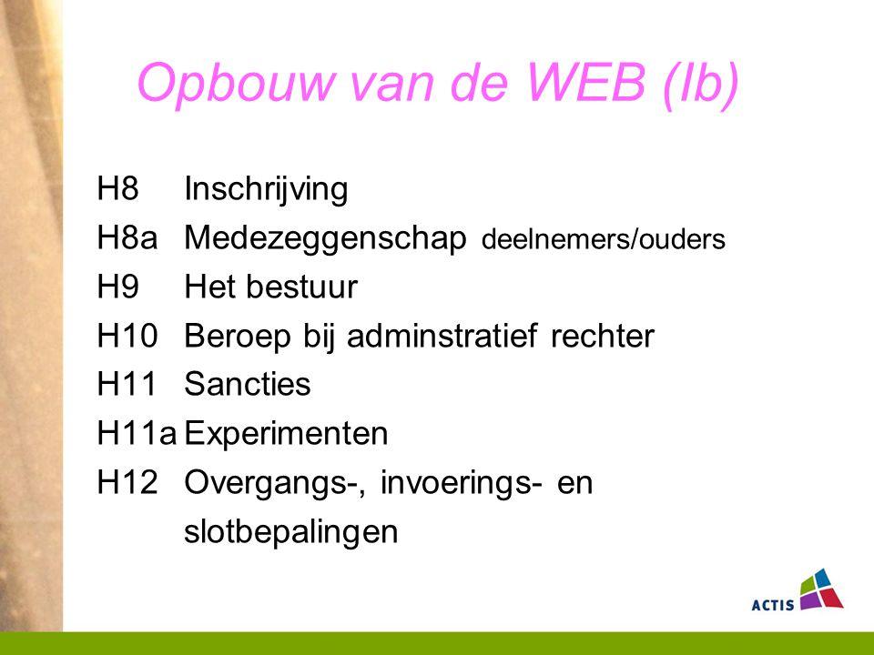 Opbouw van de WEB (Ib) H8 Inschrijving