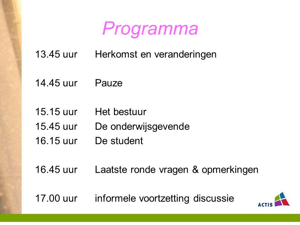 Programma 13.45 uur Herkomst en veranderingen 14.45 uur Pauze