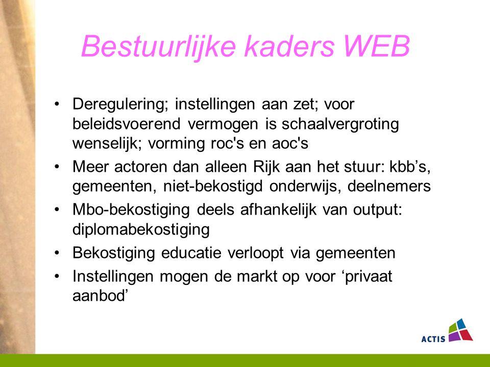 Bestuurlijke kaders WEB