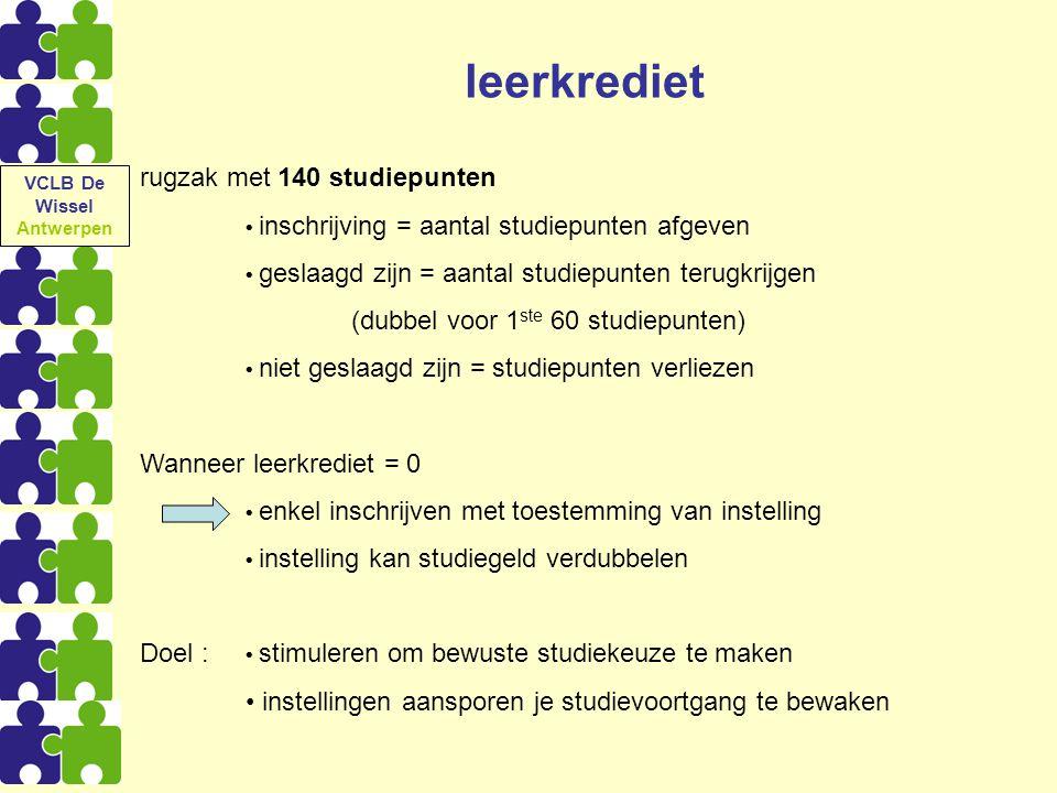 leerkrediet rugzak met 140 studiepunten