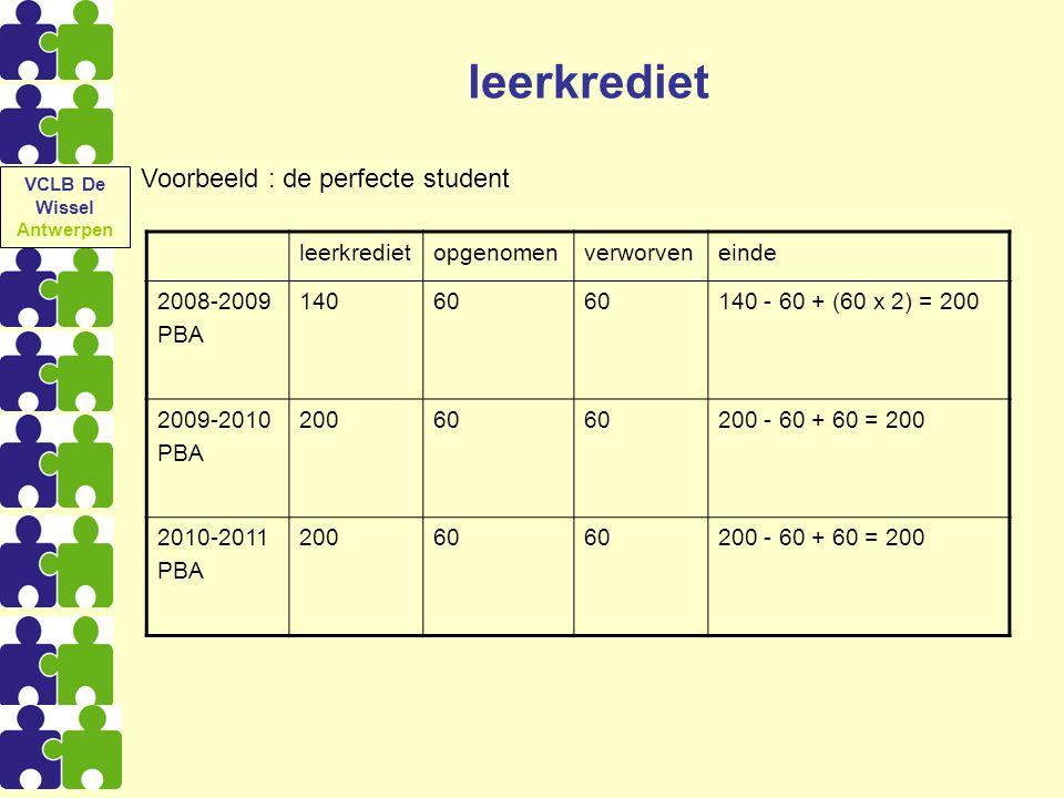 leerkrediet Voorbeeld : de perfecte student leerkrediet opgenomen