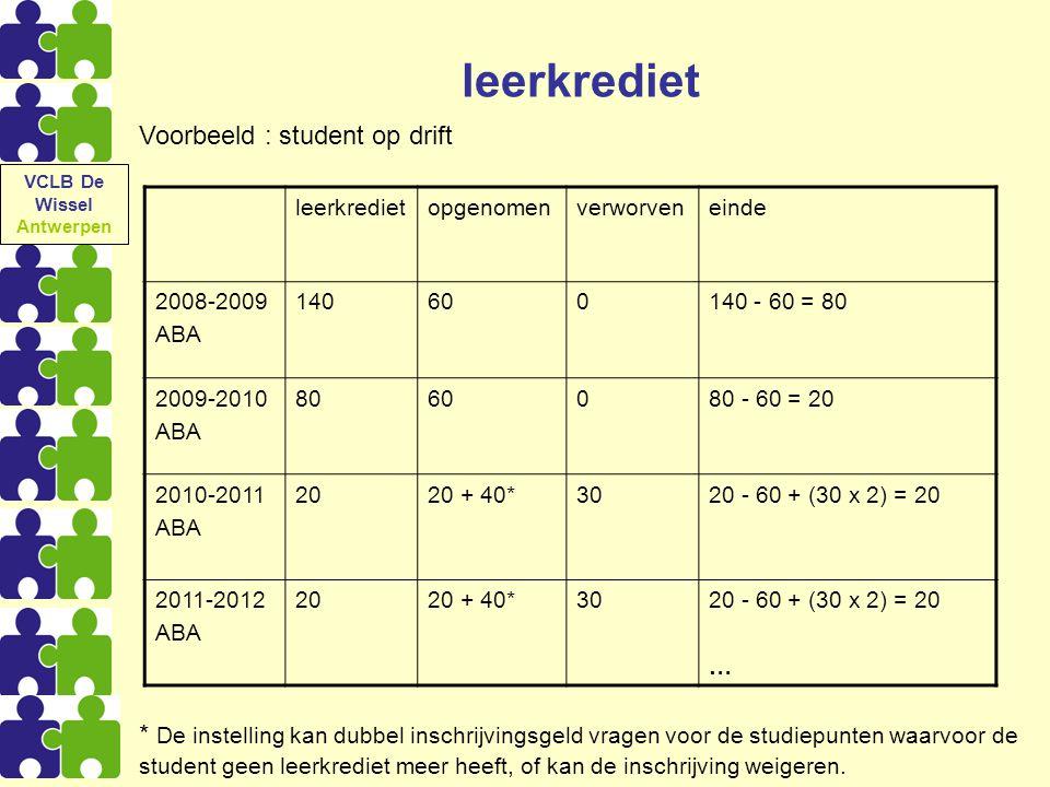 leerkrediet Voorbeeld : student op drift