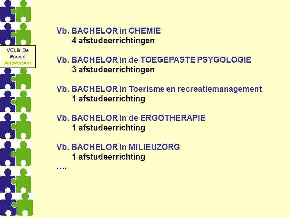Vb. BACHELOR in de TOEGEPASTE PSYGOLOGIE 3 afstudeerrichtingen