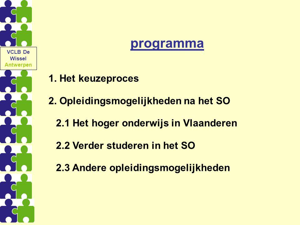 programma 1. Het keuzeproces 2. Opleidingsmogelijkheden na het SO