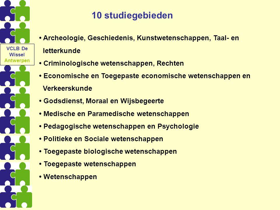 VCLB De Wissel Antwerpen. 10 studiegebieden. • Archeologie, Geschiedenis, Kunstwetenschappen, Taal- en.