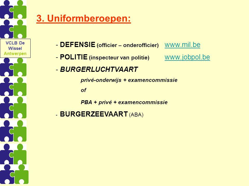 3. Uniformberoepen: DEFENSIE (officier – onderofficier) www.mil.be