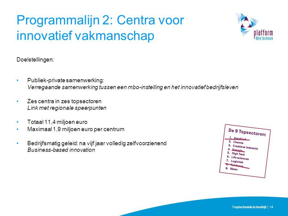 Programmalijn 2: Centra voor innovatief vakmanschap