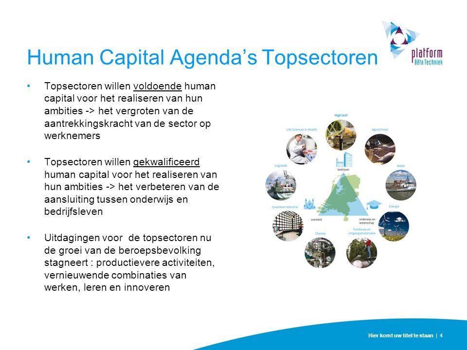 Human Capital Agenda's Topsectoren