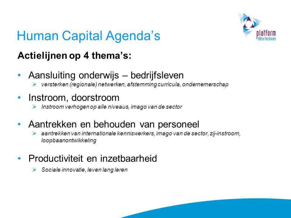 Human Capital Agenda's