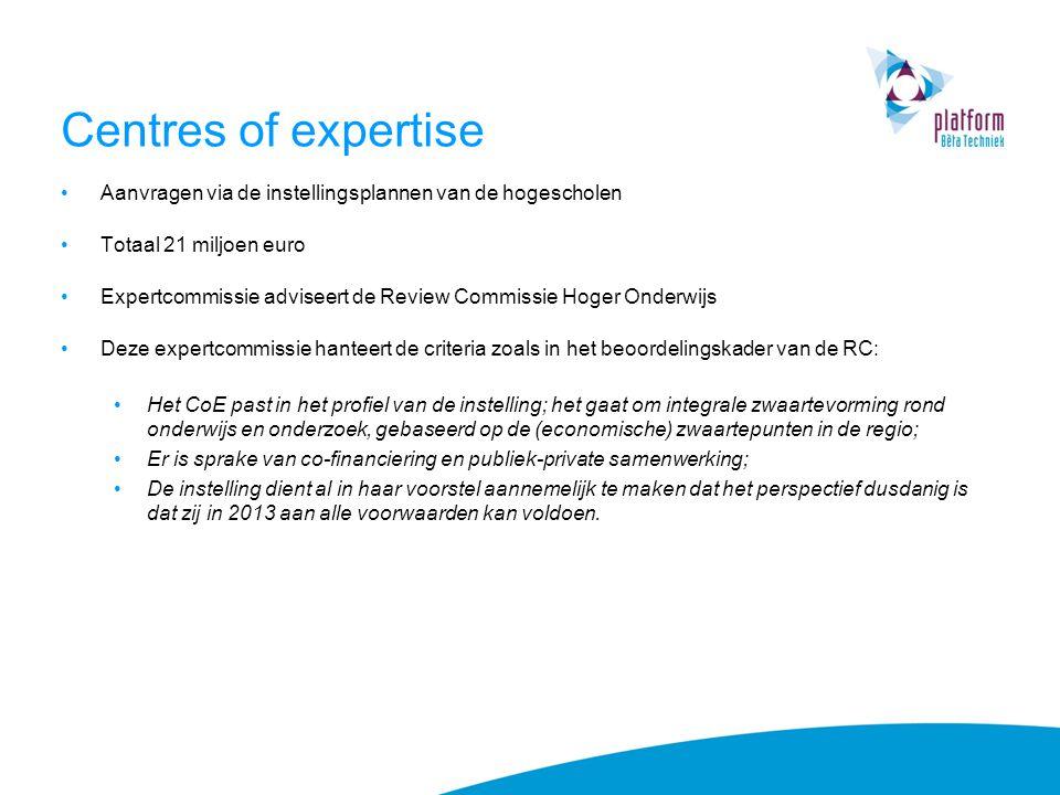 Centres of expertise Aanvragen via de instellingsplannen van de hogescholen. Totaal 21 miljoen euro.