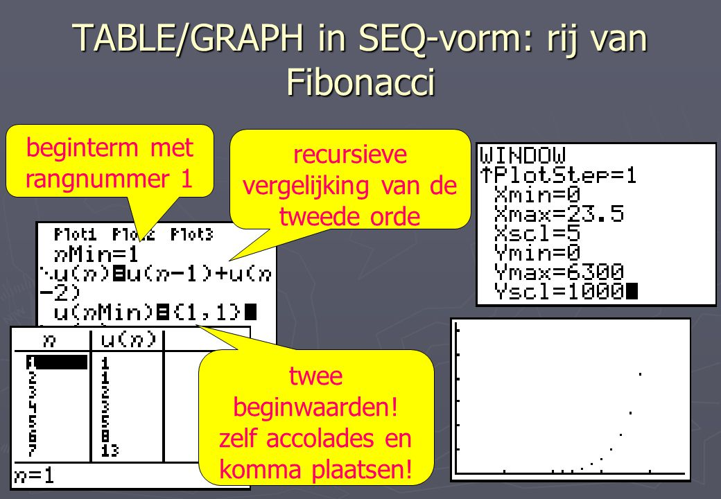 TABLE/GRAPH in SEQ-vorm: rij van Fibonacci