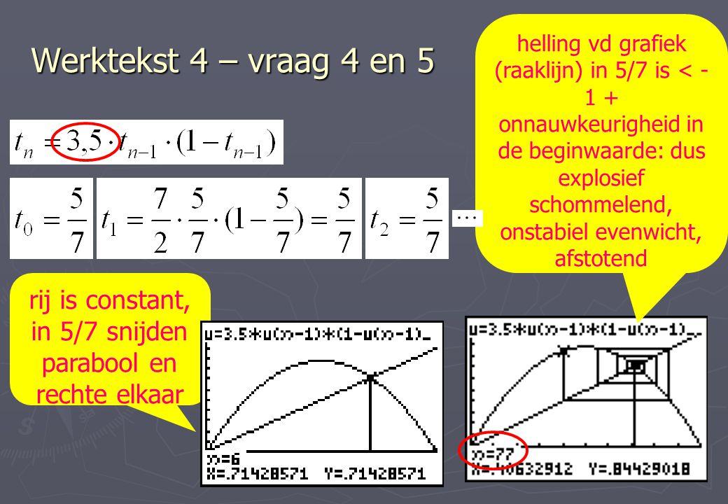 Werktekst 4 – vraag 4 en 5 helling vd grafiek (raaklijn) in 5/7 is < -1 +