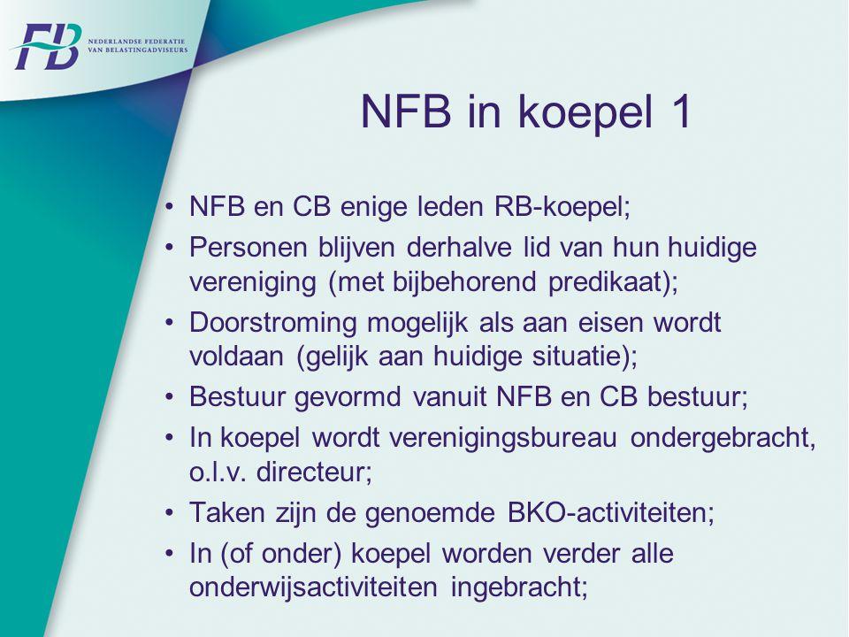 NFB in koepel 1 NFB en CB enige leden RB-koepel;