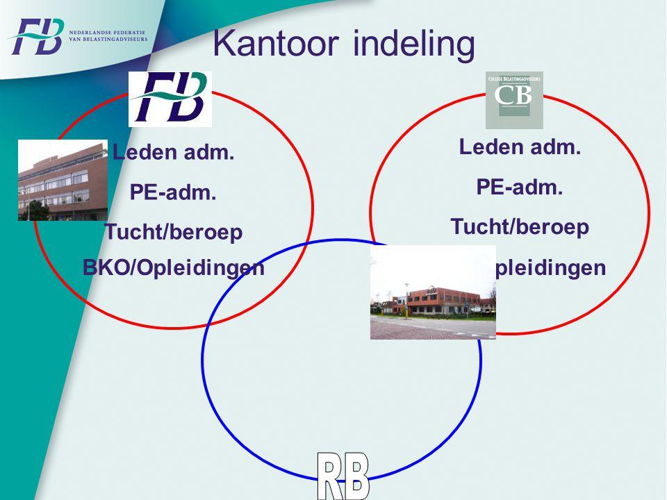 Kantoor indeling RB Leden adm. PE-adm. Tucht/beroep Leden adm. PE-adm.