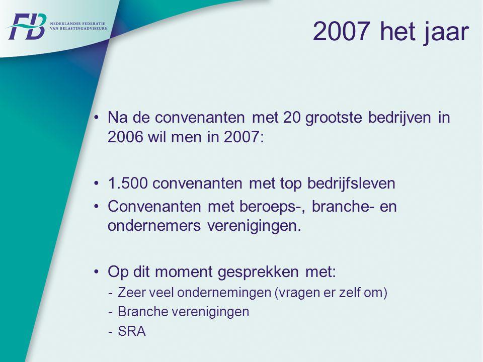 2007 het jaar Na de convenanten met 20 grootste bedrijven in 2006 wil men in 2007: 1.500 convenanten met top bedrijfsleven.