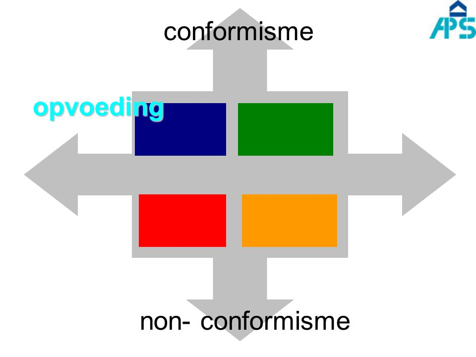 conformisme opvoeding non- conformisme