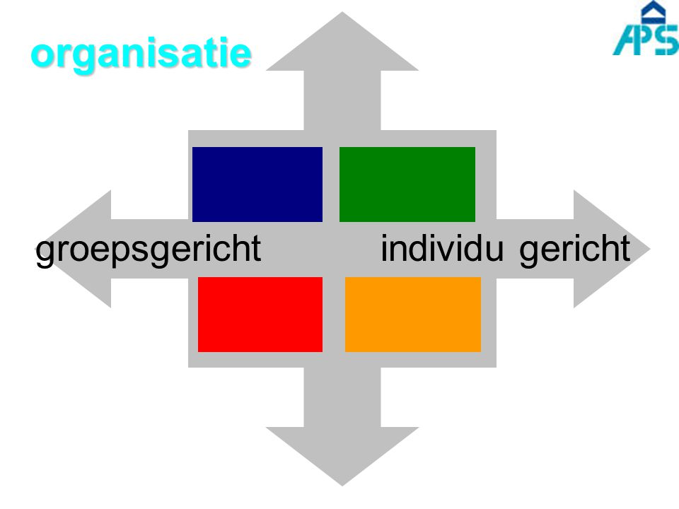 organisatie groepsgericht individu gericht