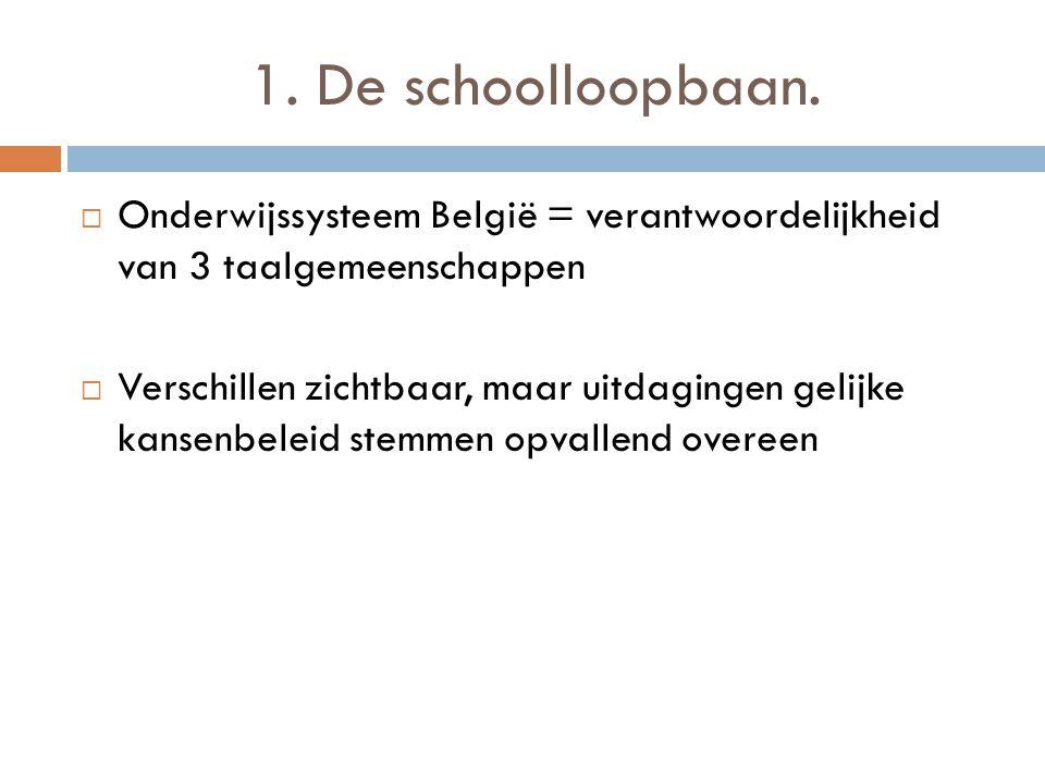 1. De schoolloopbaan. Onderwijssysteem België = verantwoordelijkheid van 3 taalgemeenschappen.