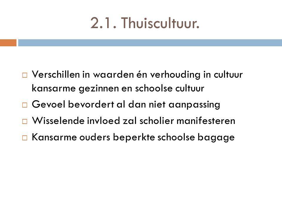 2.1. Thuiscultuur. Verschillen in waarden én verhouding in cultuur kansarme gezinnen en schoolse cultuur.