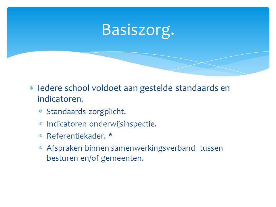Basiszorg. Iedere school voldoet aan gestelde standaards en indicatoren. Standaards zorgplicht. Indicatoren onderwijsinspectie.