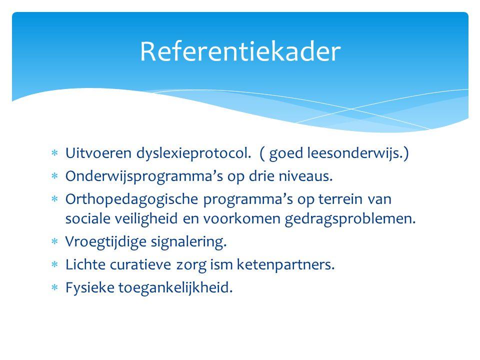 Referentiekader Uitvoeren dyslexieprotocol. ( goed leesonderwijs.)
