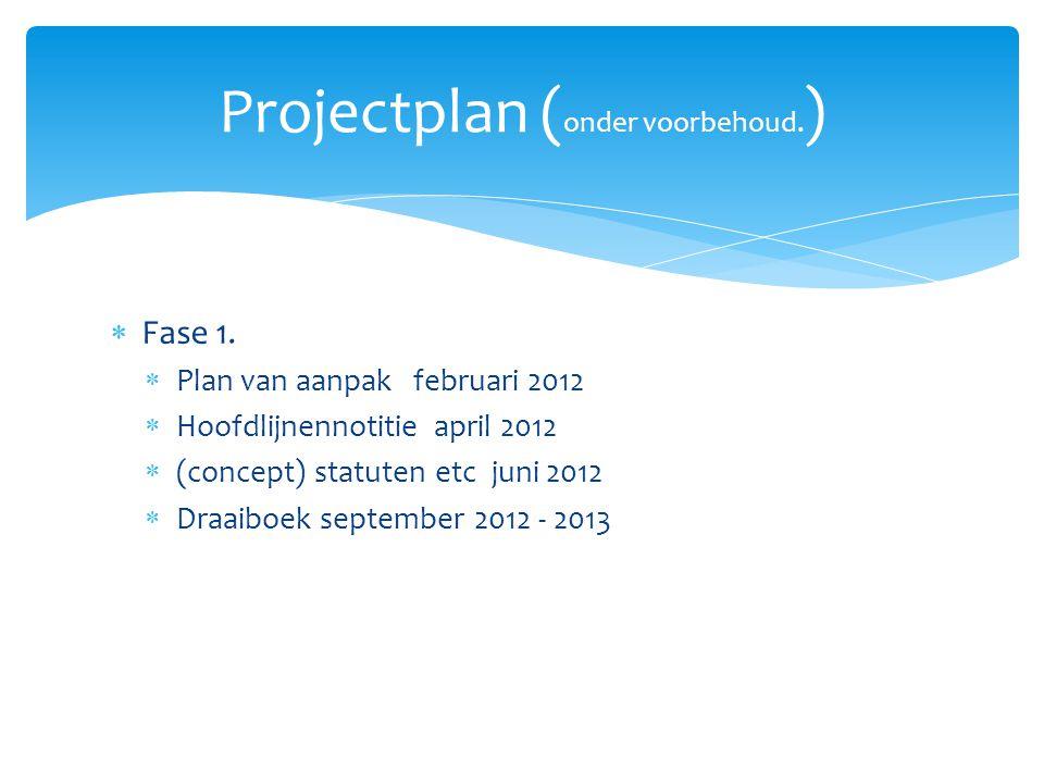 Projectplan (onder voorbehoud.)