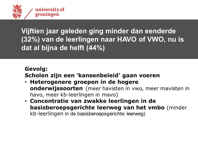 Vijftien jaar geleden ging minder dan eenderde (32%) van de leerlingen naar HAVO of VWO, nu is dat al bijna de helft (44%)