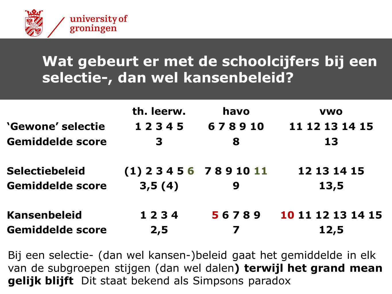 Wat gebeurt er met de schoolcijfers bij een selectie-, dan wel kansenbeleid