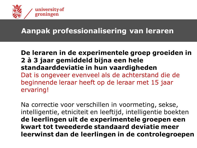 Aanpak professionalisering van leraren