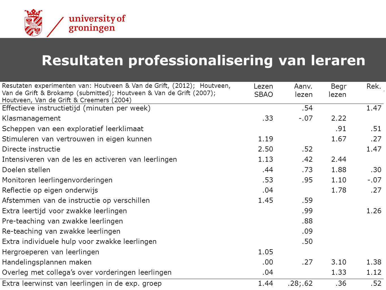 Resultaten professionalisering van leraren