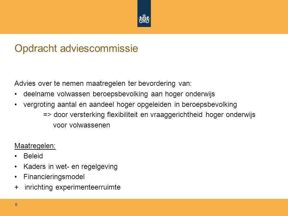 Opdracht adviescommissie