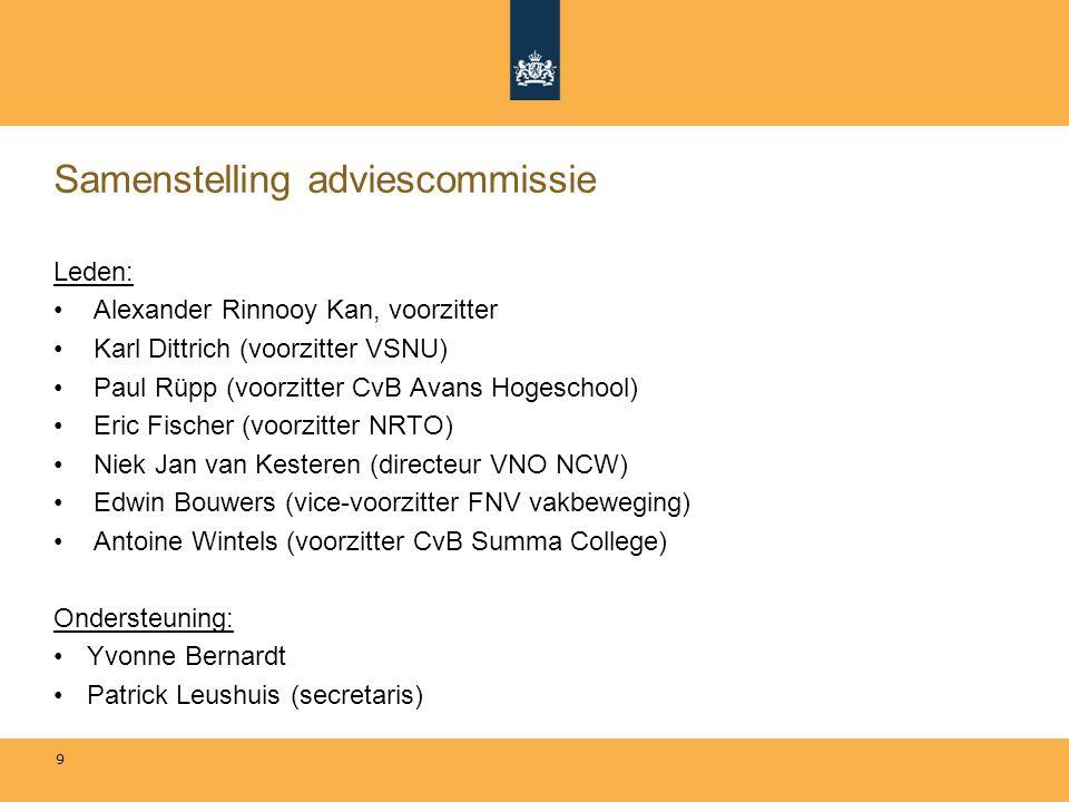 Samenstelling adviescommissie