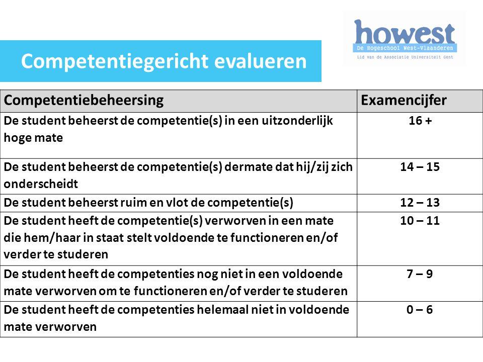 Competentiegericht evalueren