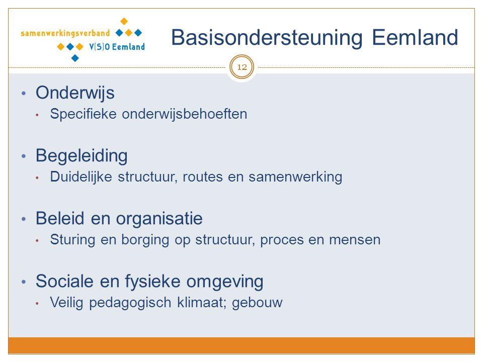 Basisondersteuning Eemland
