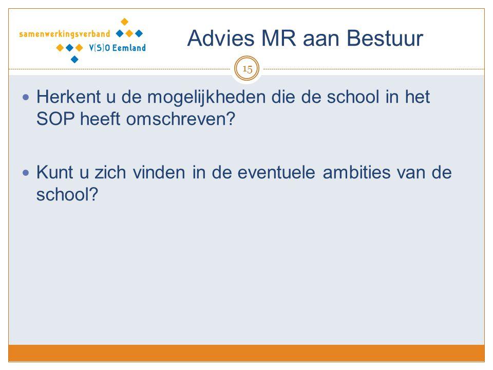 Advies MR aan Bestuur Herkent u de mogelijkheden die de school in het SOP heeft omschreven