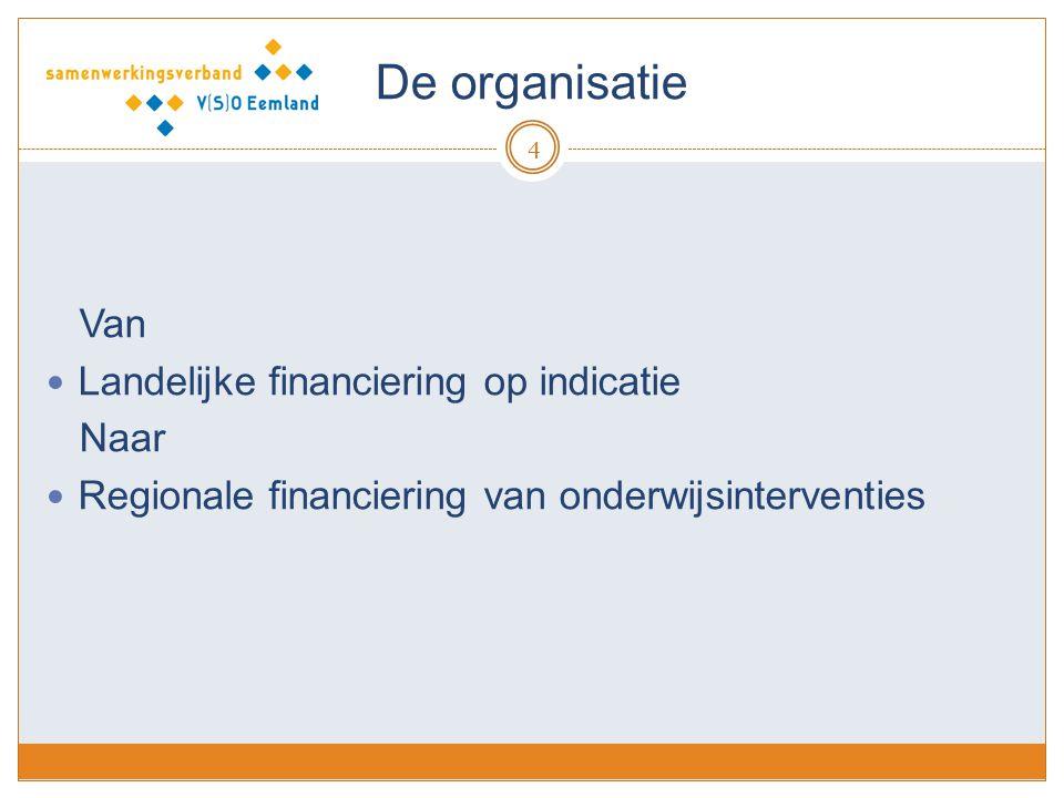 De organisatie Van Landelijke financiering op indicatie Naar