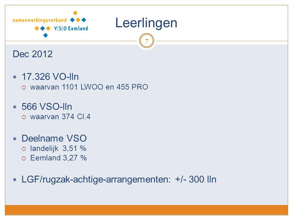 Leerlingen Dec 2012 17.326 VO-lln 566 VSO-lln Deelname VSO