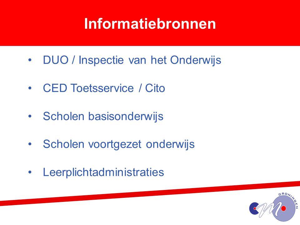 Informatiebronnen DUO / Inspectie van het Onderwijs