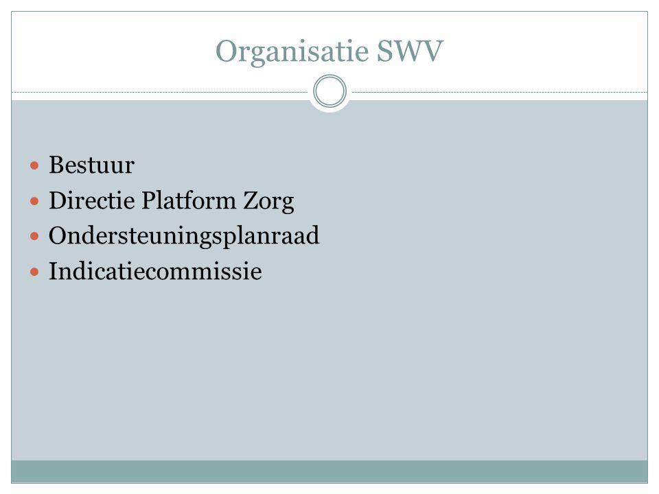 Organisatie SWV Bestuur Directie Platform Zorg Ondersteuningsplanraad