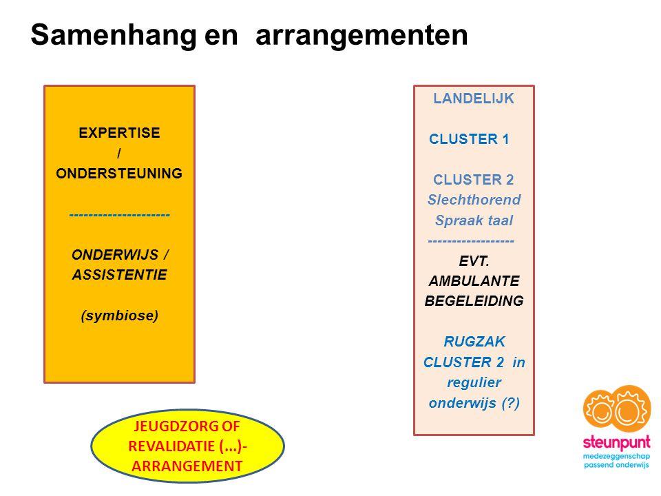 Samenhang en arrangementen